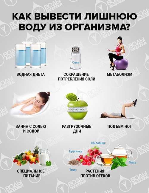 экспресс диета на 3 щые