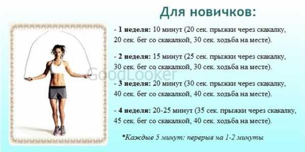 как похудеть с помощью скакалки на 10 кг